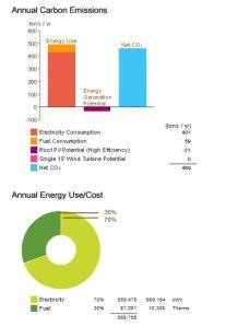 energyDiagram