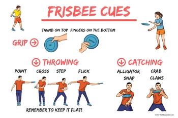 FrisbeeHowTo